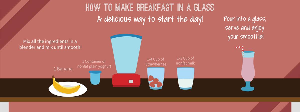 Breakfast in a glass!