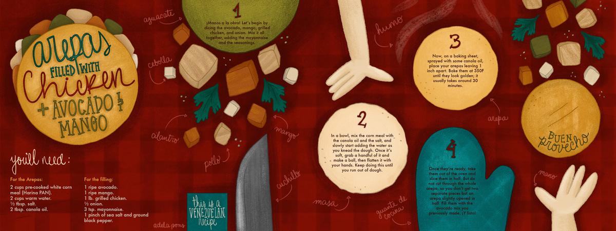Pons adela arepas recipe