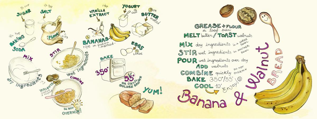 Banana walnut bread def
