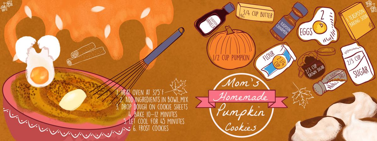 Pumpkin cookies final