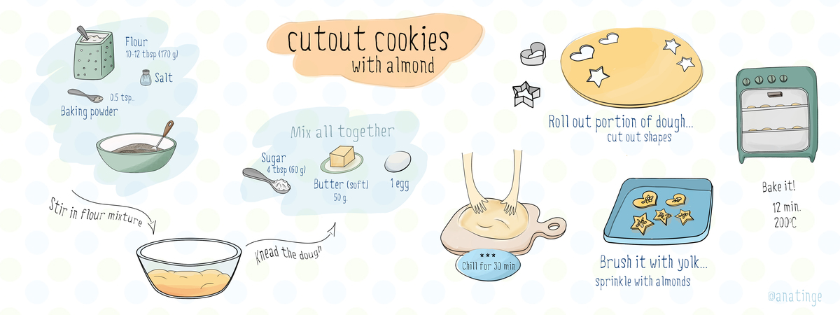 Cutout coockies almond anatinge