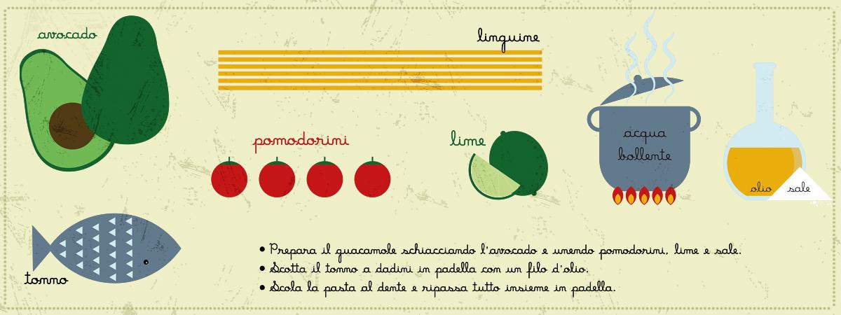 Linguine con guacamole e tonno