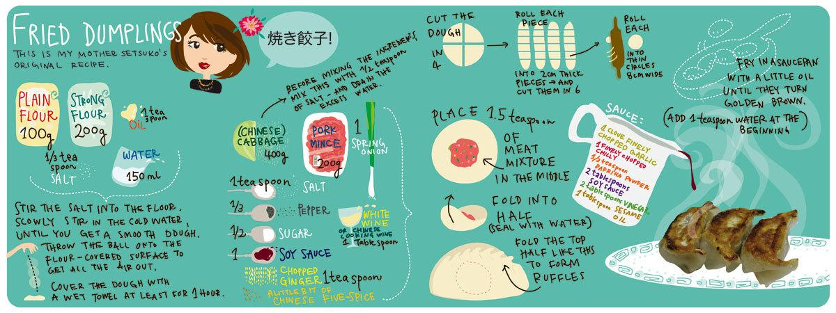 Inumaru dumplings blog