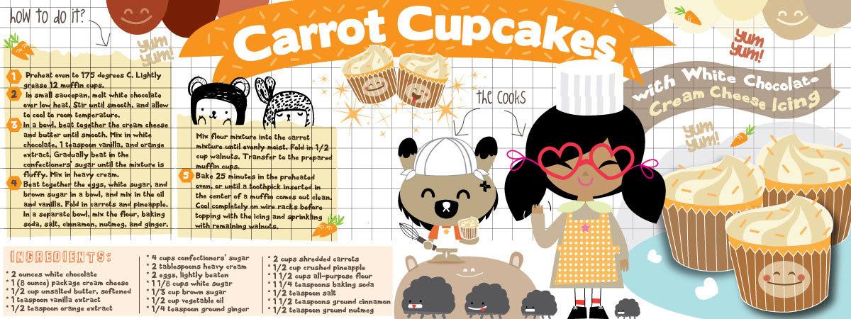 Madmarz cupcake blog