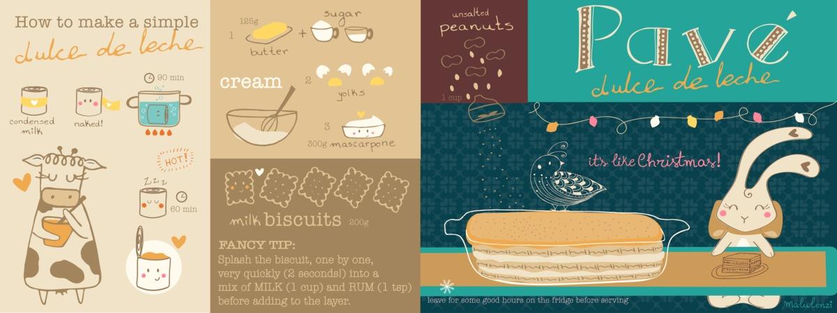 Malulenzi tdac pavedulcedeleche recipe