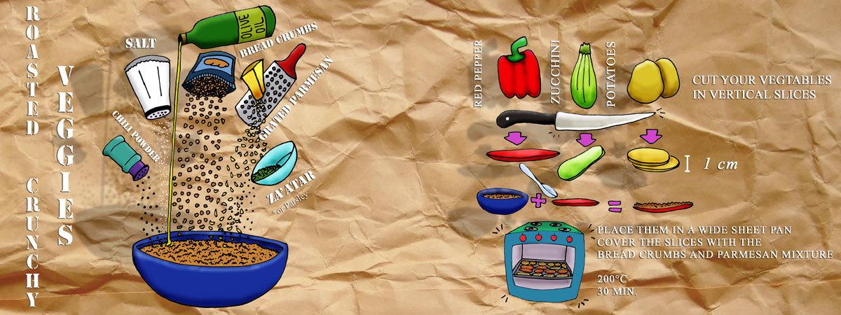 Lapietra veggies blog