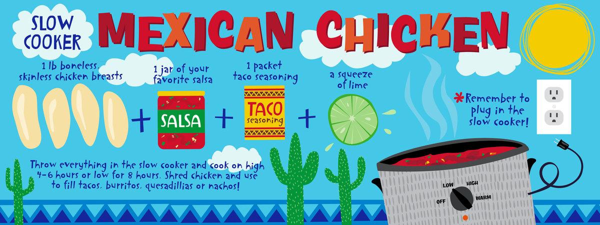 Mexicanchicken 01