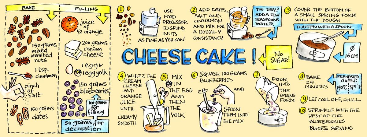 20151205 cheesecake