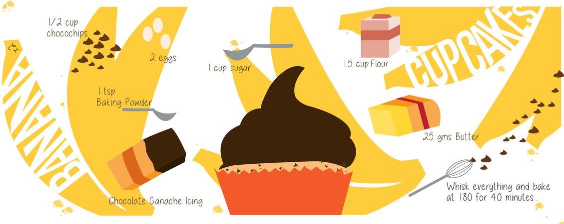 Bananacupcakes1