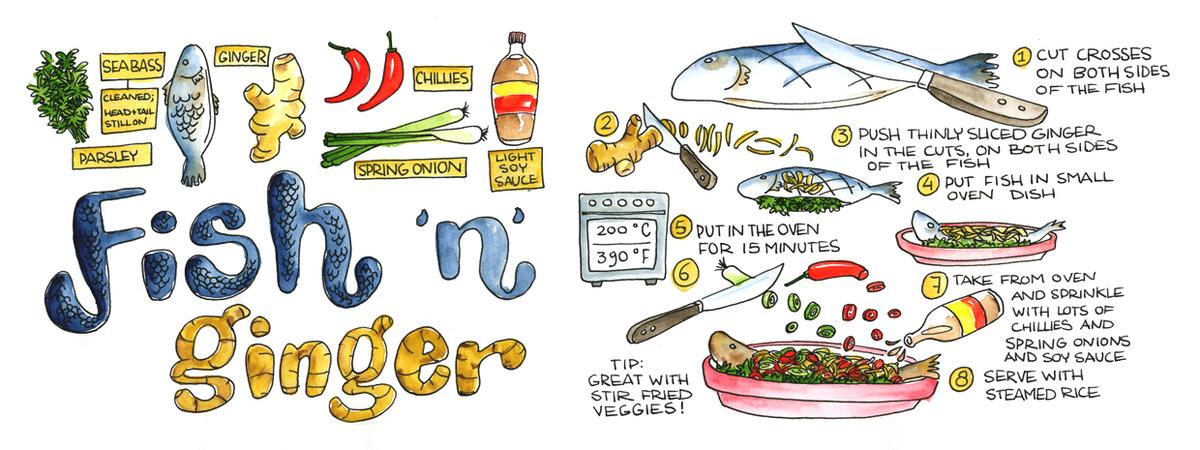 20160203fishnginger