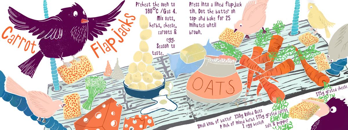 Bird recipe