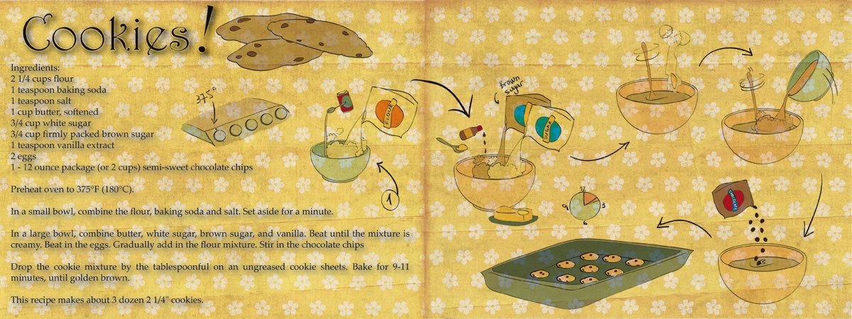 Dias cookies blog