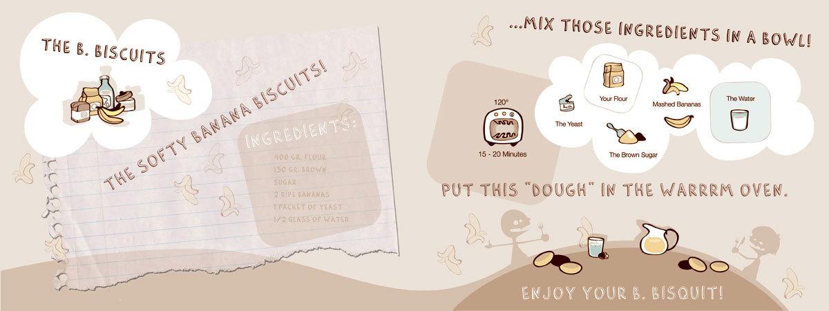 Trost biscuits blog