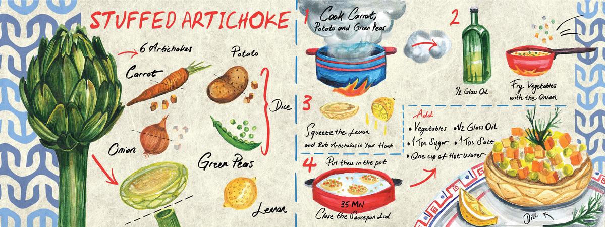 8 tdac recipe 2
