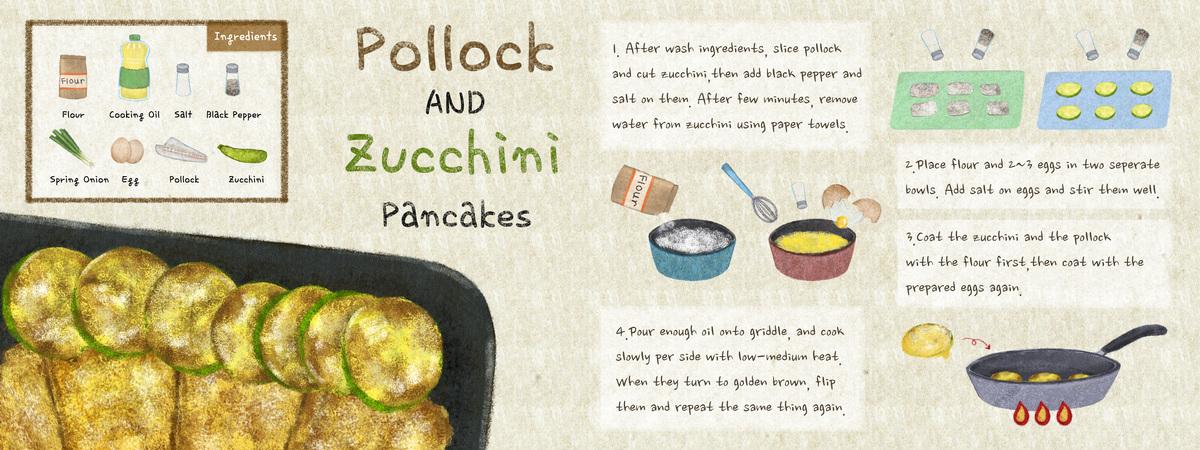Tdwc pollock zucchini pancakes