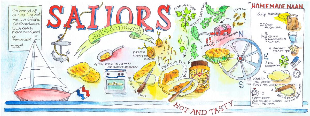 Theydrawandcook layout sailors sate sandwich angeleernst