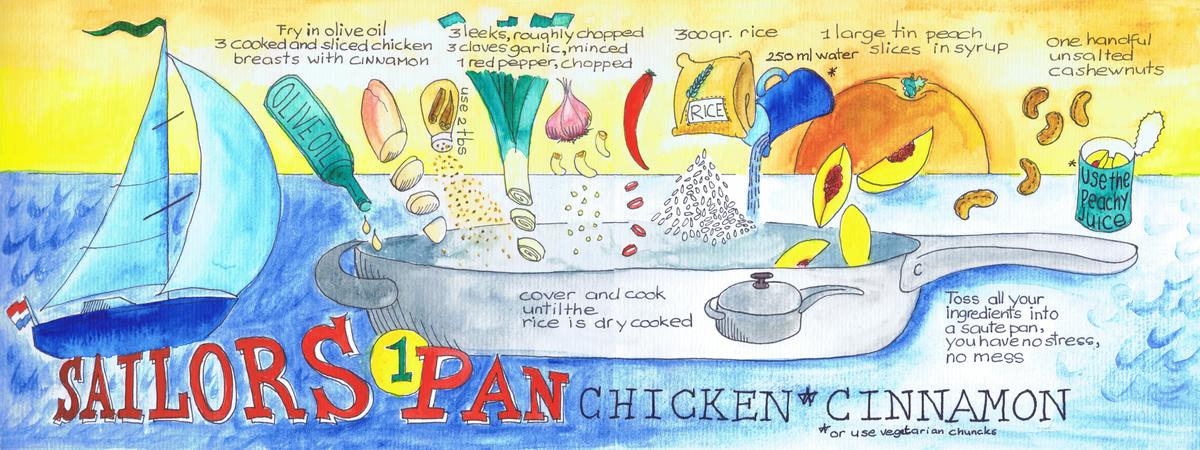 Theydrawandcook layout sailors chicken cinnamon angeleernst