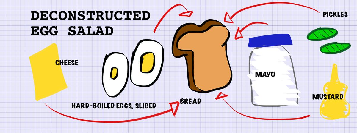Recipe deconstructed egg salad