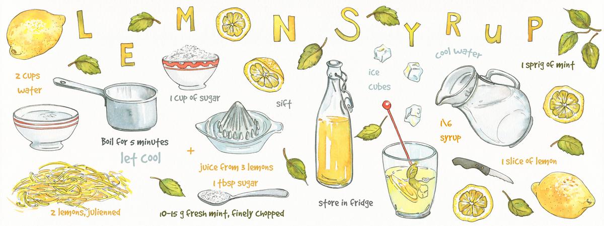 Lemon syrup suzanne de nies