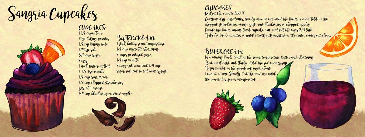 Sangria cupcake tdac