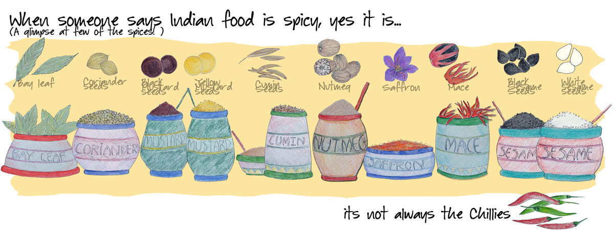 Spices copy