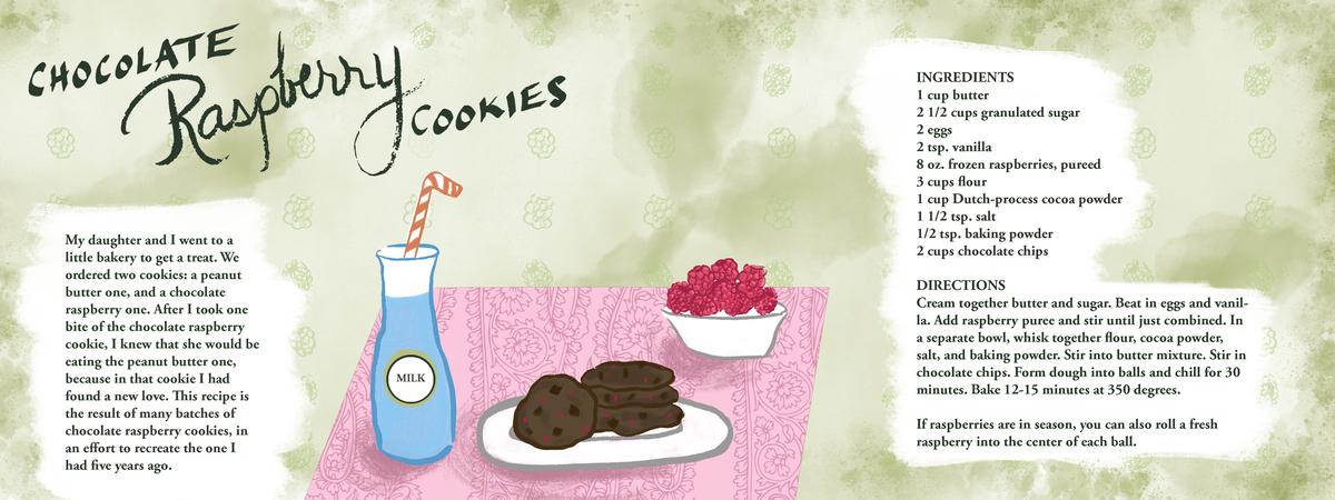 Chocolate raspberry cookies recipe