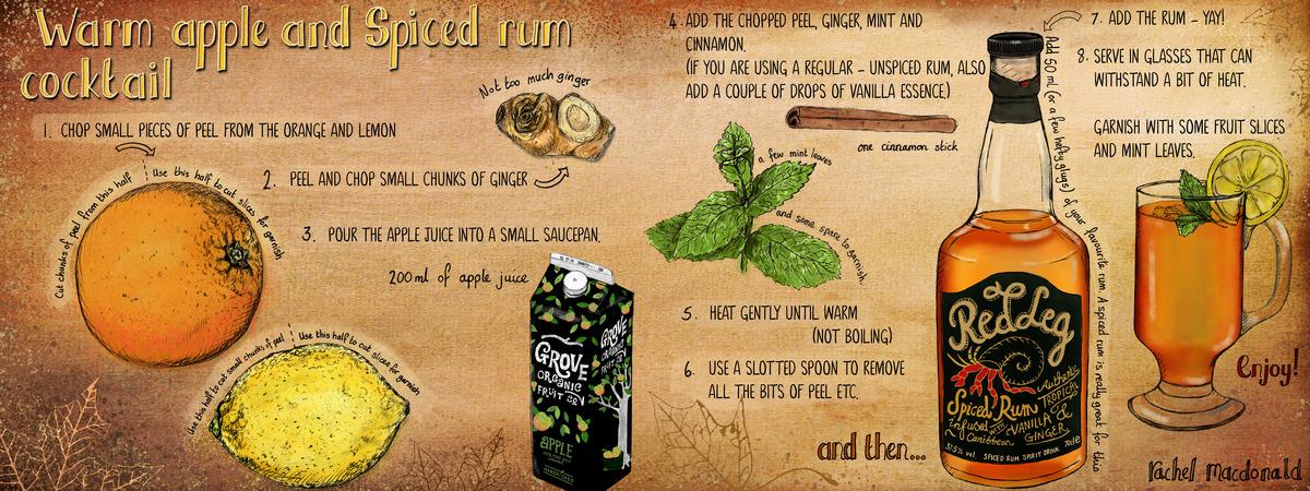 Autumn cocktail recipe   rachel macdonald