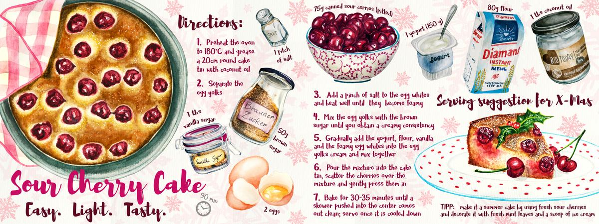 Cherry cake banner 10