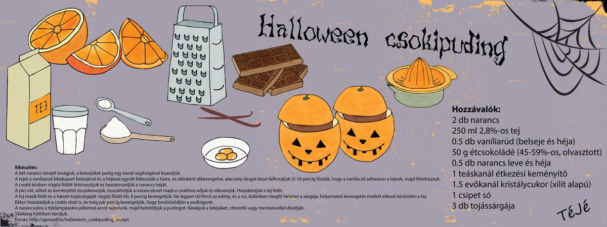 Halloween recept 01