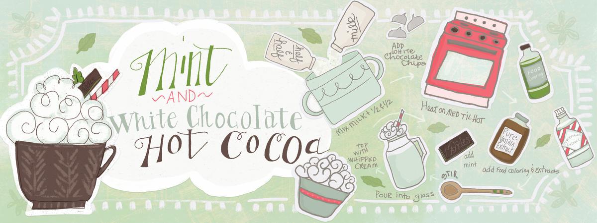 Mint cocoa tdac