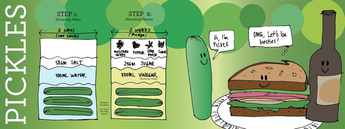 Pickles 01