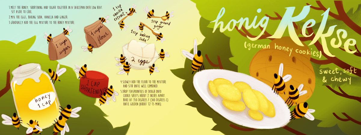 Honigkekseforupload