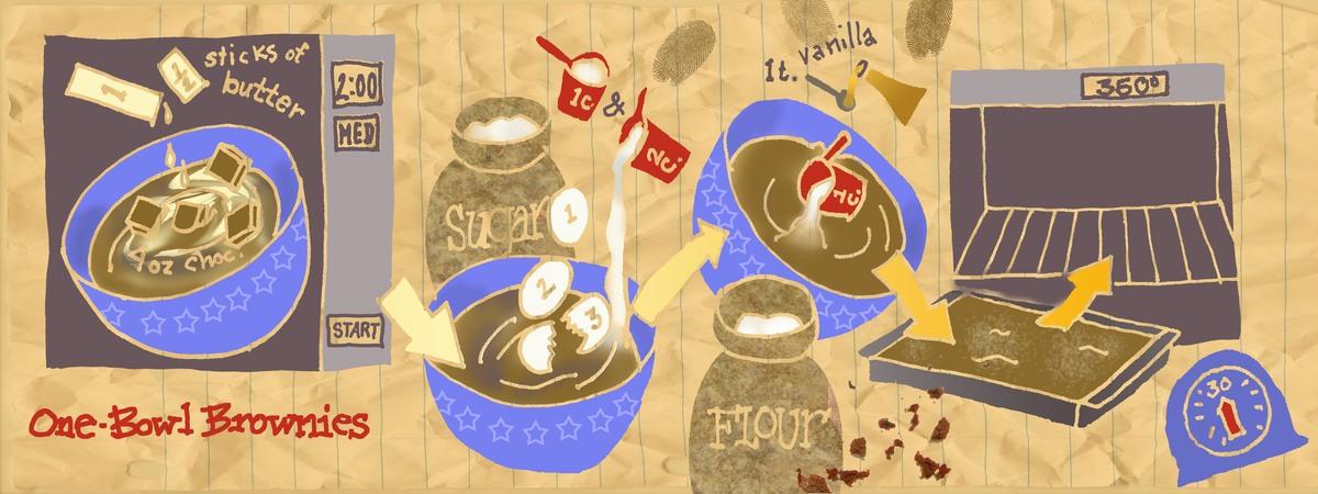 Brownie recipe flat