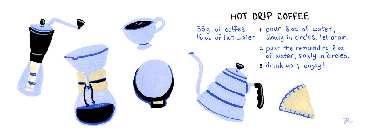 Yazrosete tdac hotdripcoffee