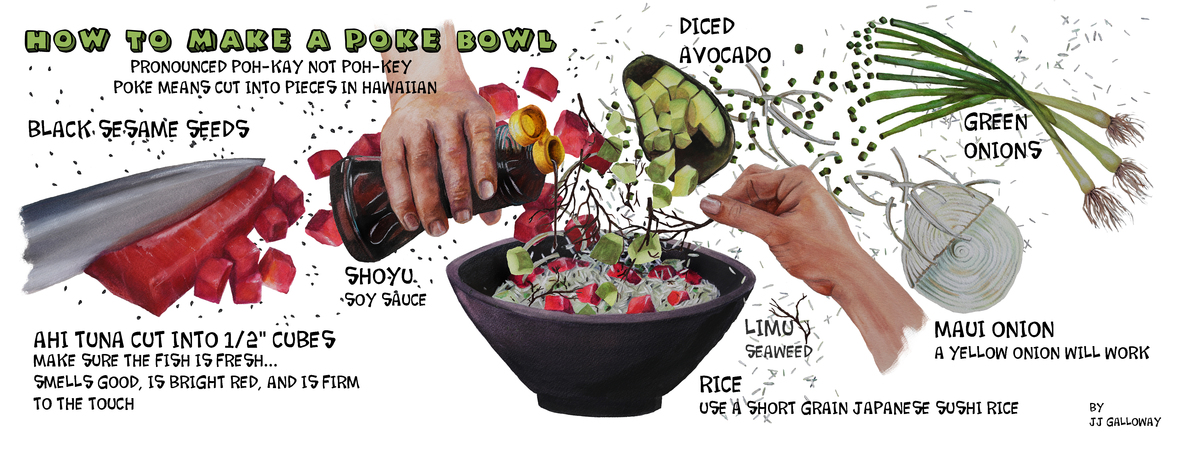 How to make a poke bowl 300