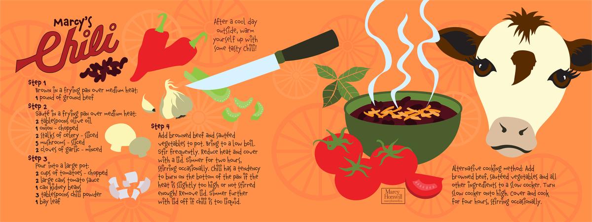 Mhorswill marcys chili 01