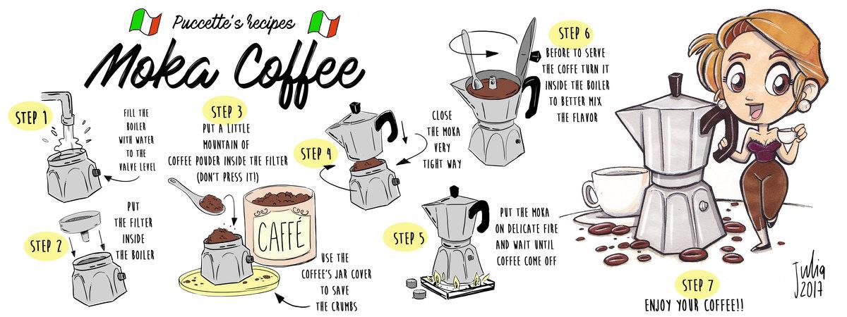 Tdac coffee