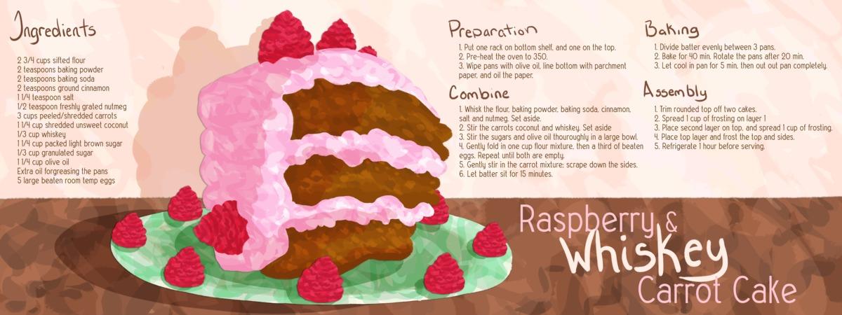 A rettberg recipeproject
