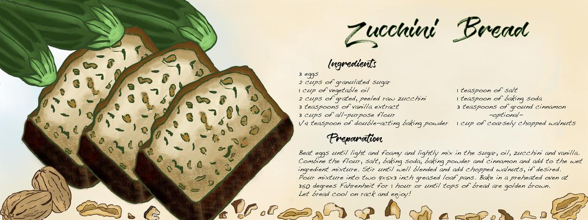 Jordan loines zucchini bread