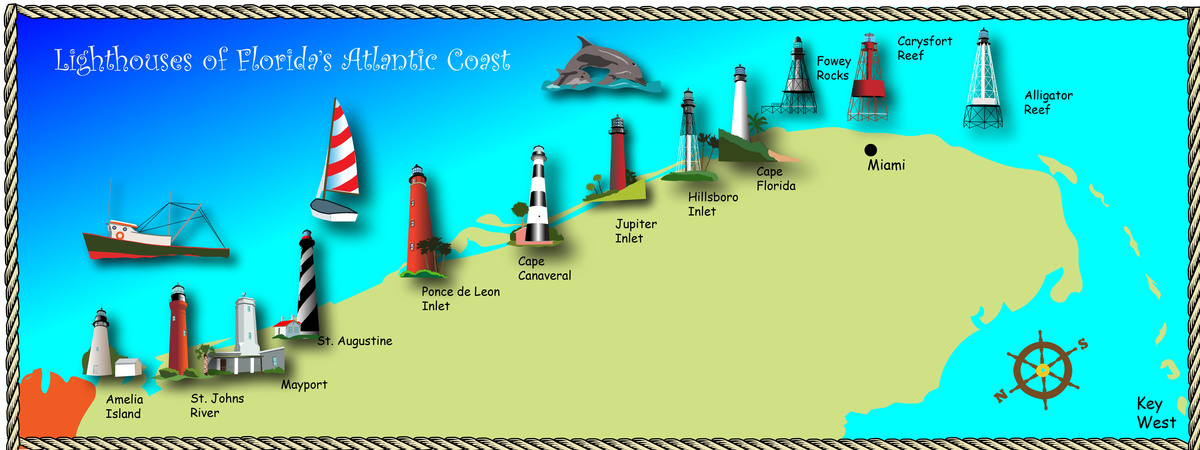 Florida atlantic lighthouses