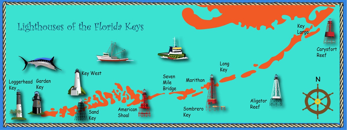 Florida key lighthouses
