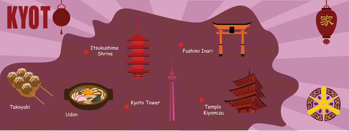 Proyecto kyoto mesa de trabajo 1