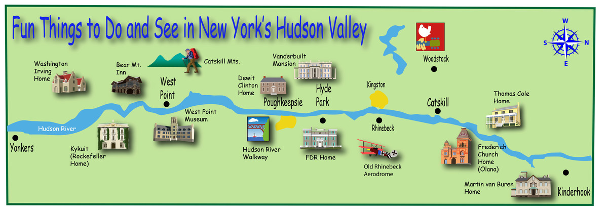 Hudson valley sites