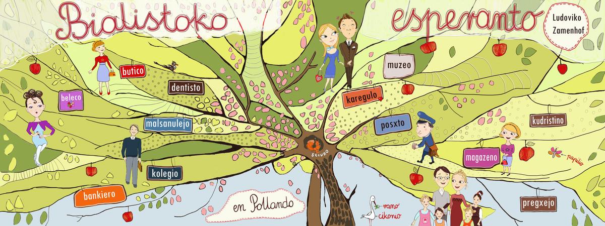 Esperanto katarzyna sadowska
