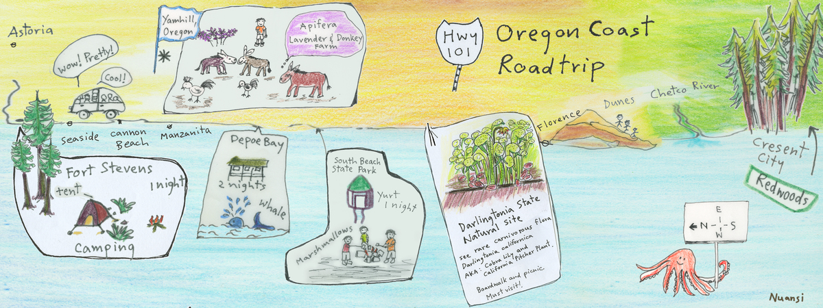 Nuansi doodles theydrawandtravel oregoncoast roadtrip