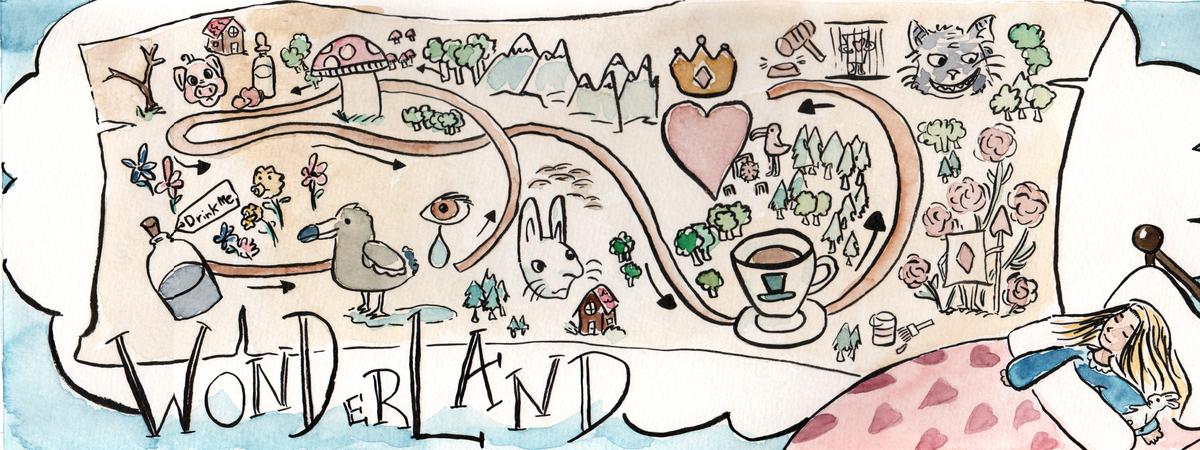 Wonderland torelli