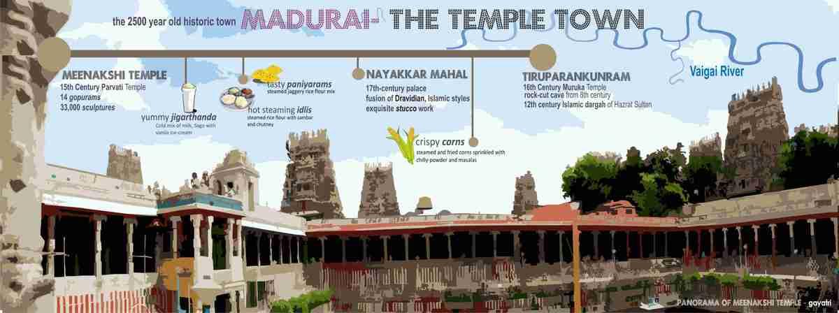 Madurai  map.