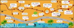 Auroville map..png
